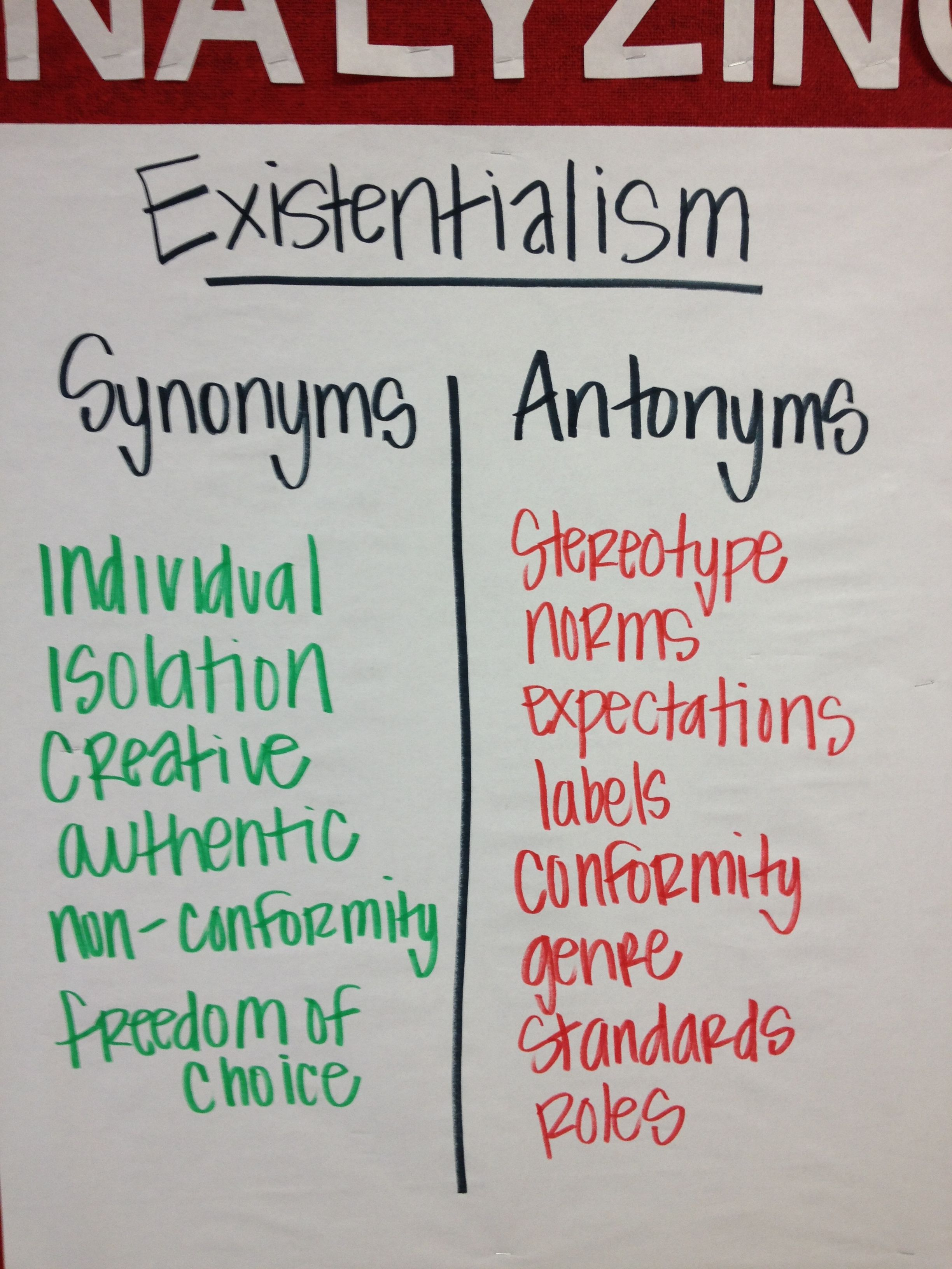 Metamorphosis Existentialism Anchor Chart