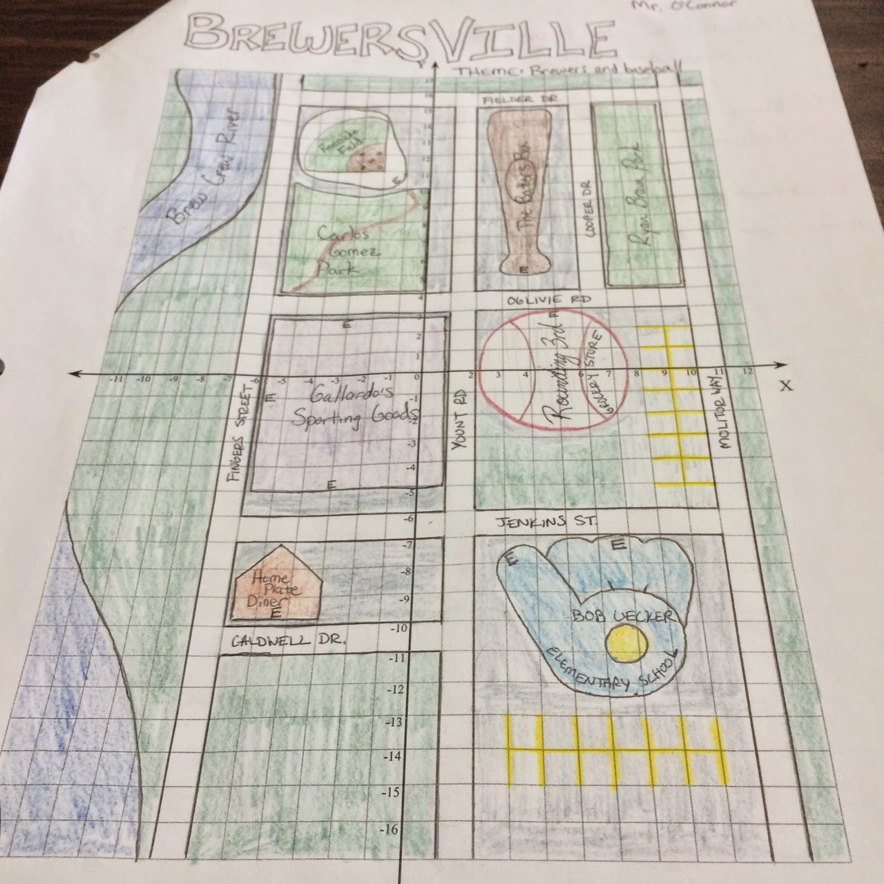 Coordinate Cities Blog Post Fun Idea For Upper Elementary