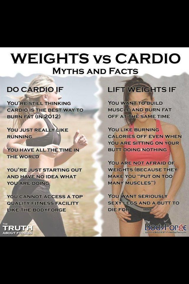 Weights For Muscles And Sculpted Body Running When I Have Time And When I Have To Burn Some