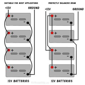 travel trailer battery hook up diagram | Temperature