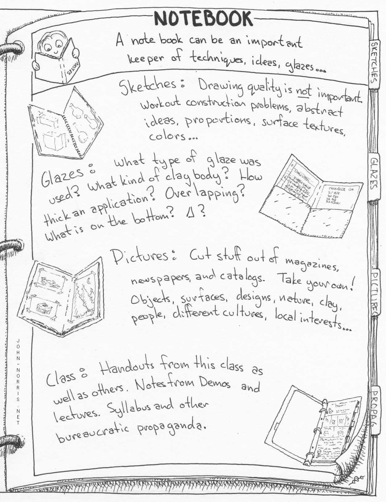 Potter S Notebook One Of The Most Important Things I Ve Learned Record Everything You Do