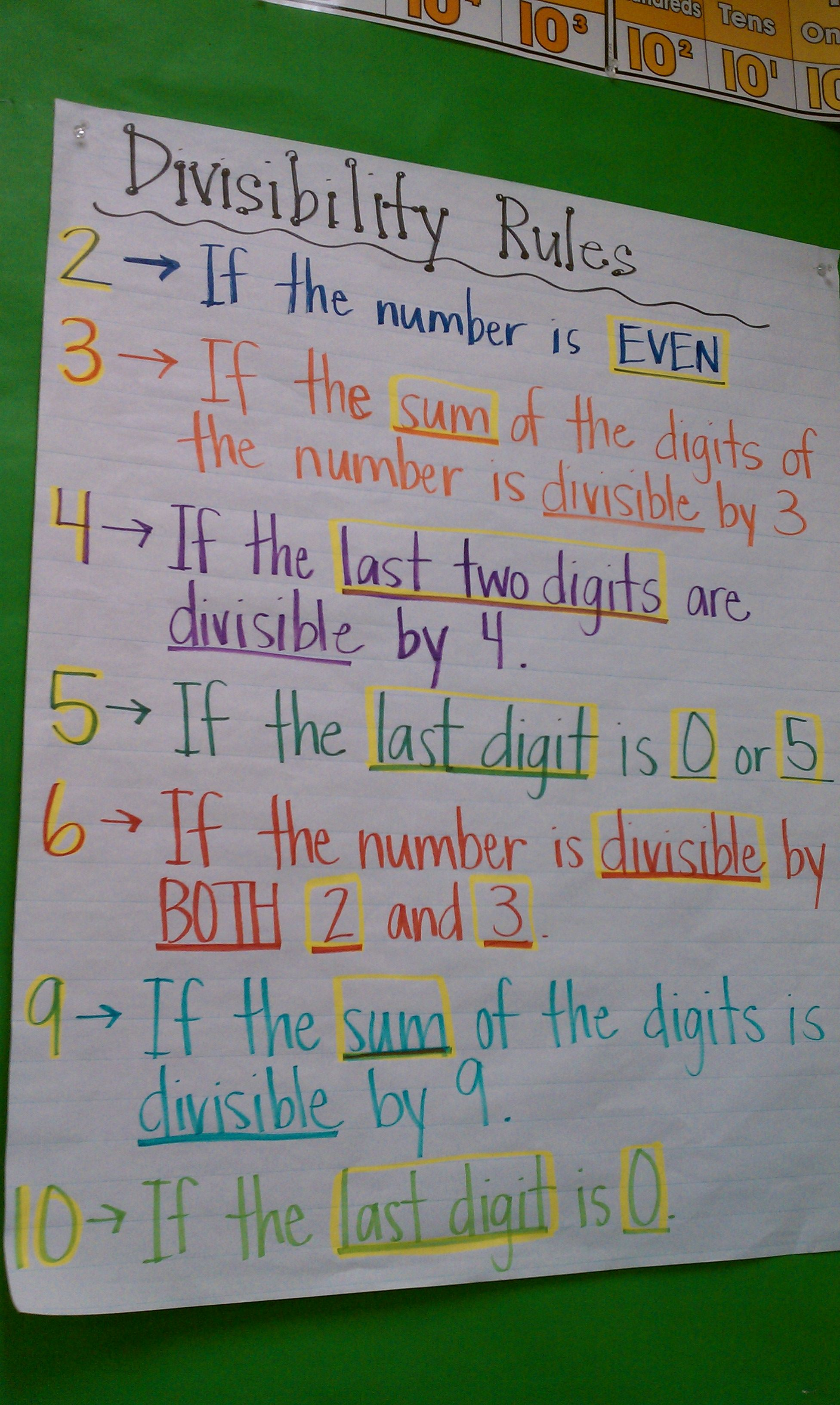 5th Grade Math Educational Pinterest Resources Lessons