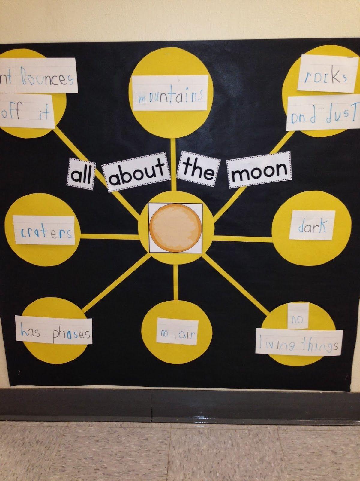 Chalk Talk A Kindergarten Blog Procedural Text And The