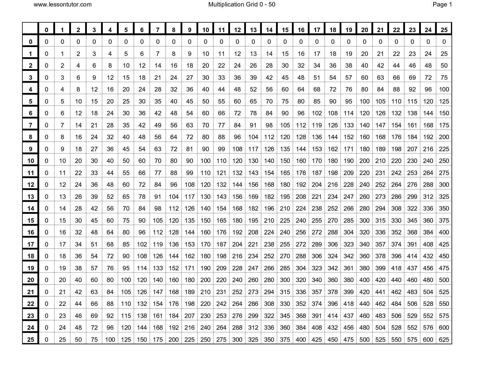 Number Chart 1