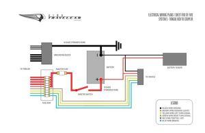 Electrical Wiring Diagram | Teardrop Build | Pinterest | Electrical wiring diagram and Teardrop