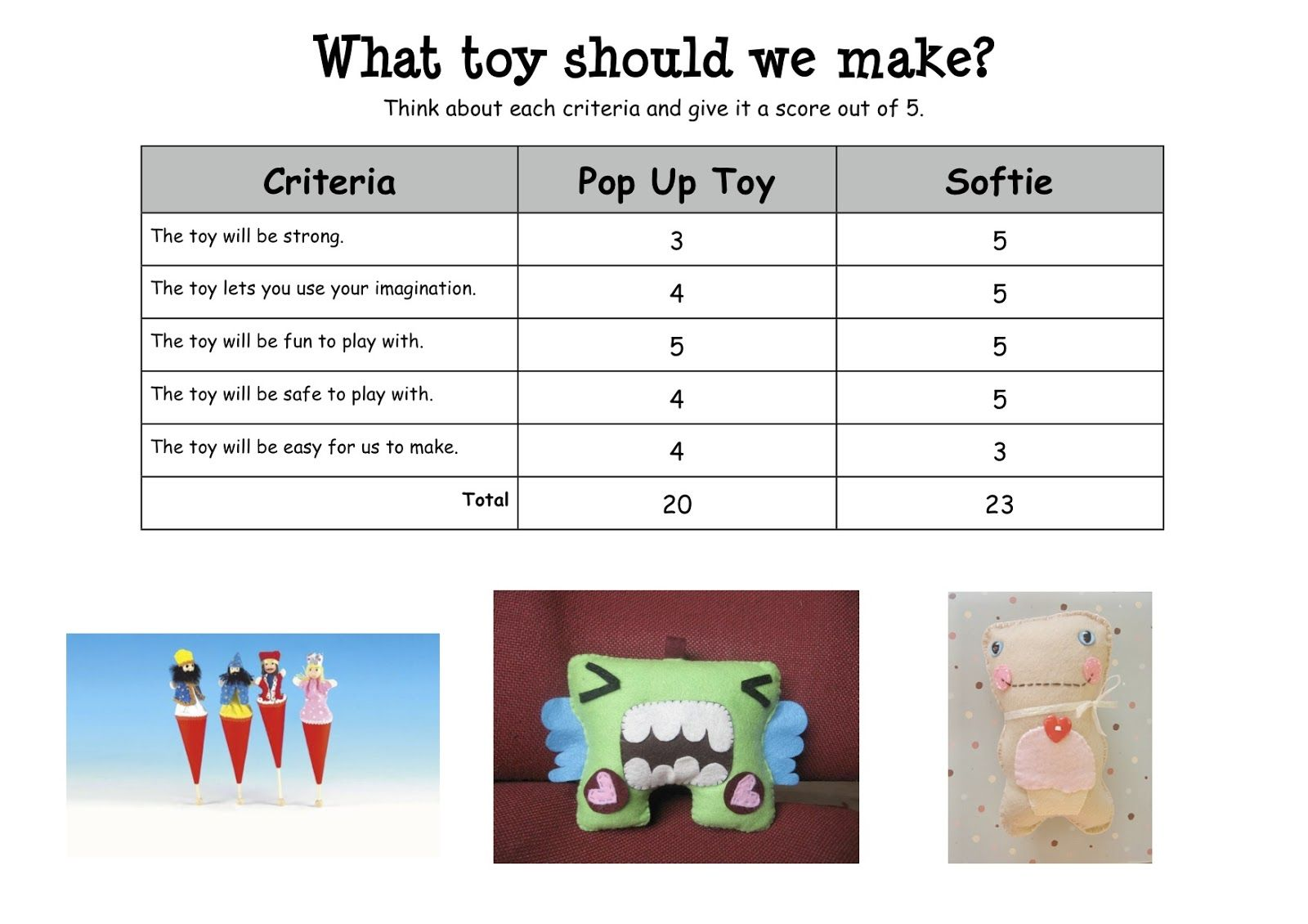 E4 Learning Team What Toy Should We Make Decision Matrix