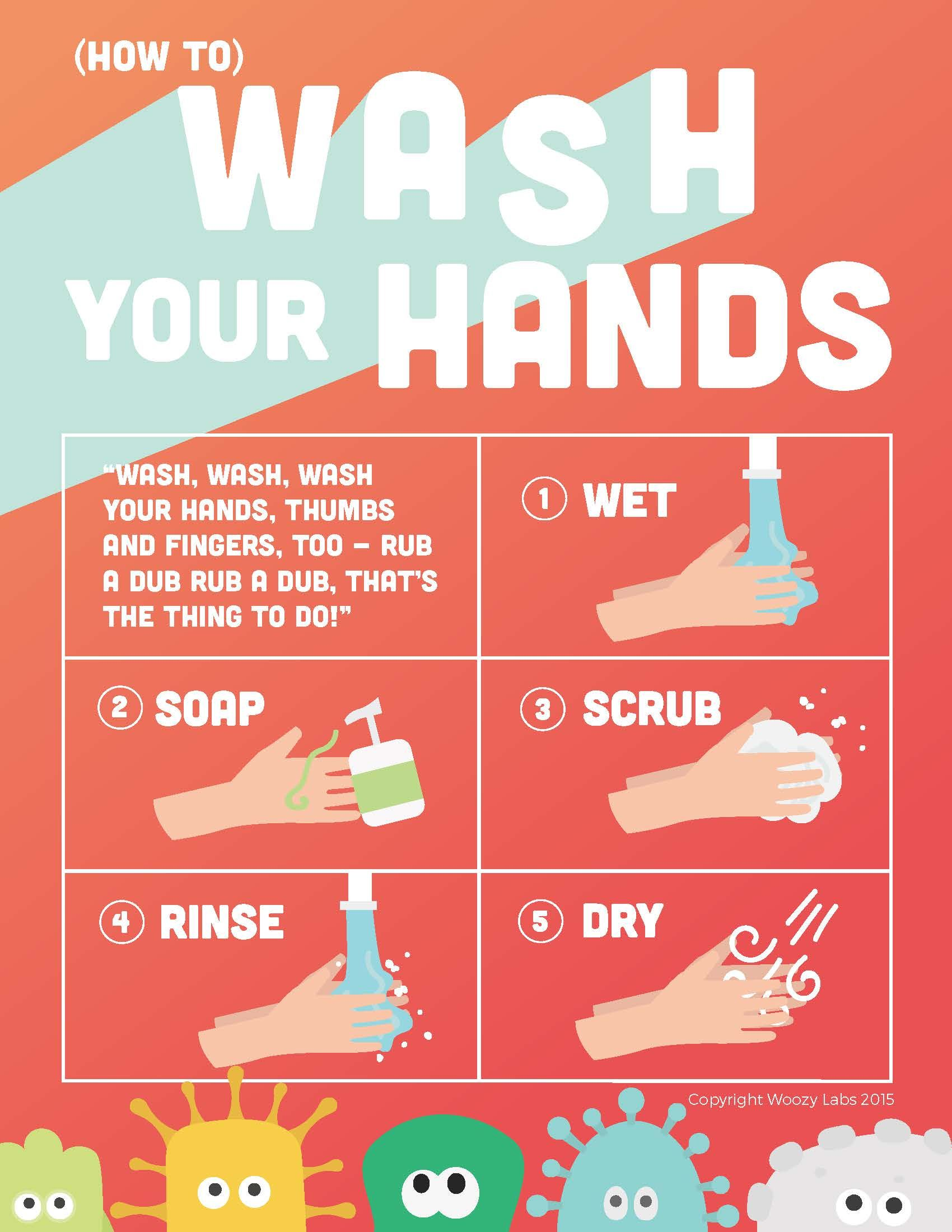 For Creating Healthy Hygiene Habits For Kids Importance Of Washing Hands Is Very Crucial For