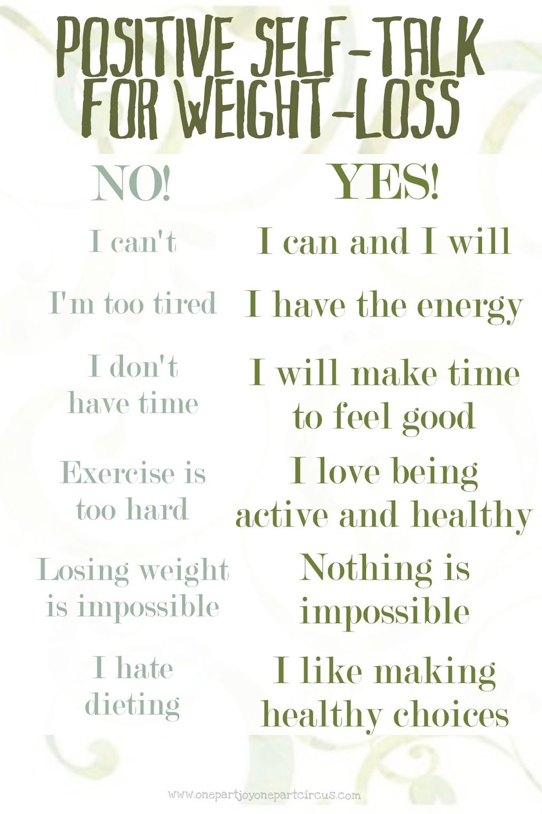 Positive Self Talk For Weight Loss