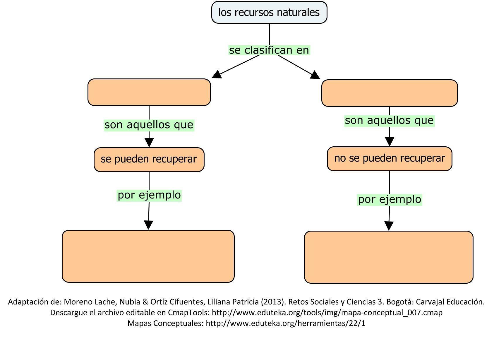 Mapa Conceptual Ejemplos Para Ninos