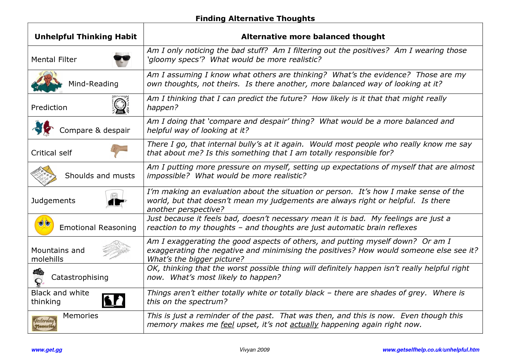 Dbt Finding More Balanced Thoughts