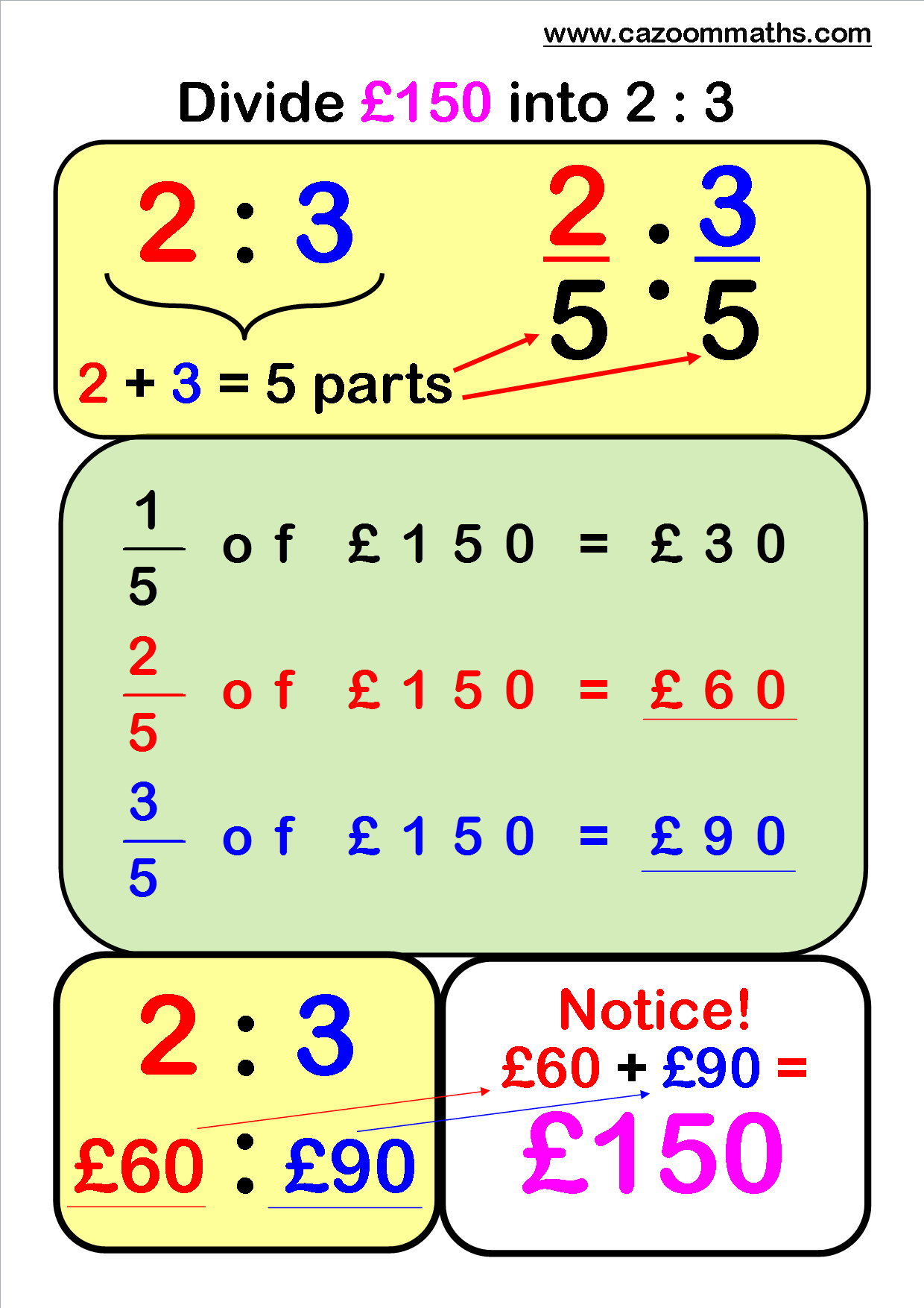 Dividing Into Ratios Example