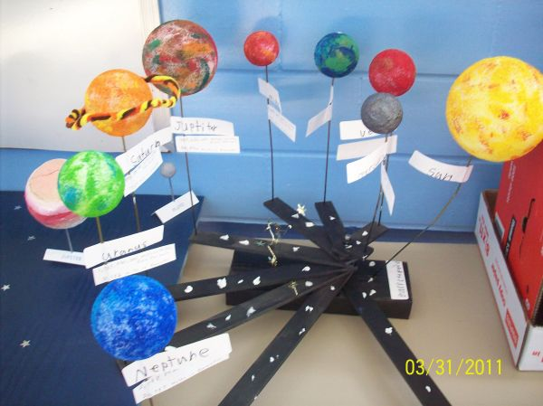4th Grade Solar System Project | Deacon's project ...