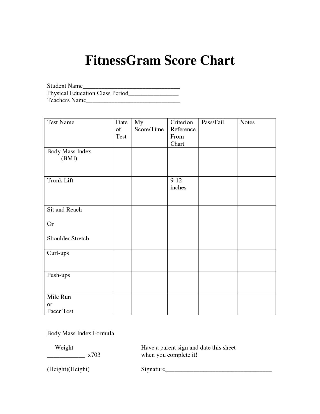 Fitness Gram Scores Chart