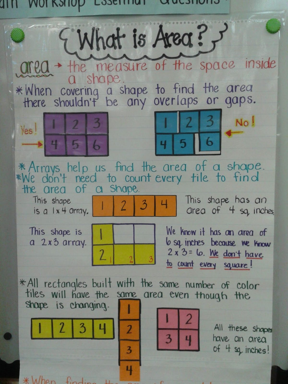 Lots Of Useful Math Anchor Charts On This Page Take A