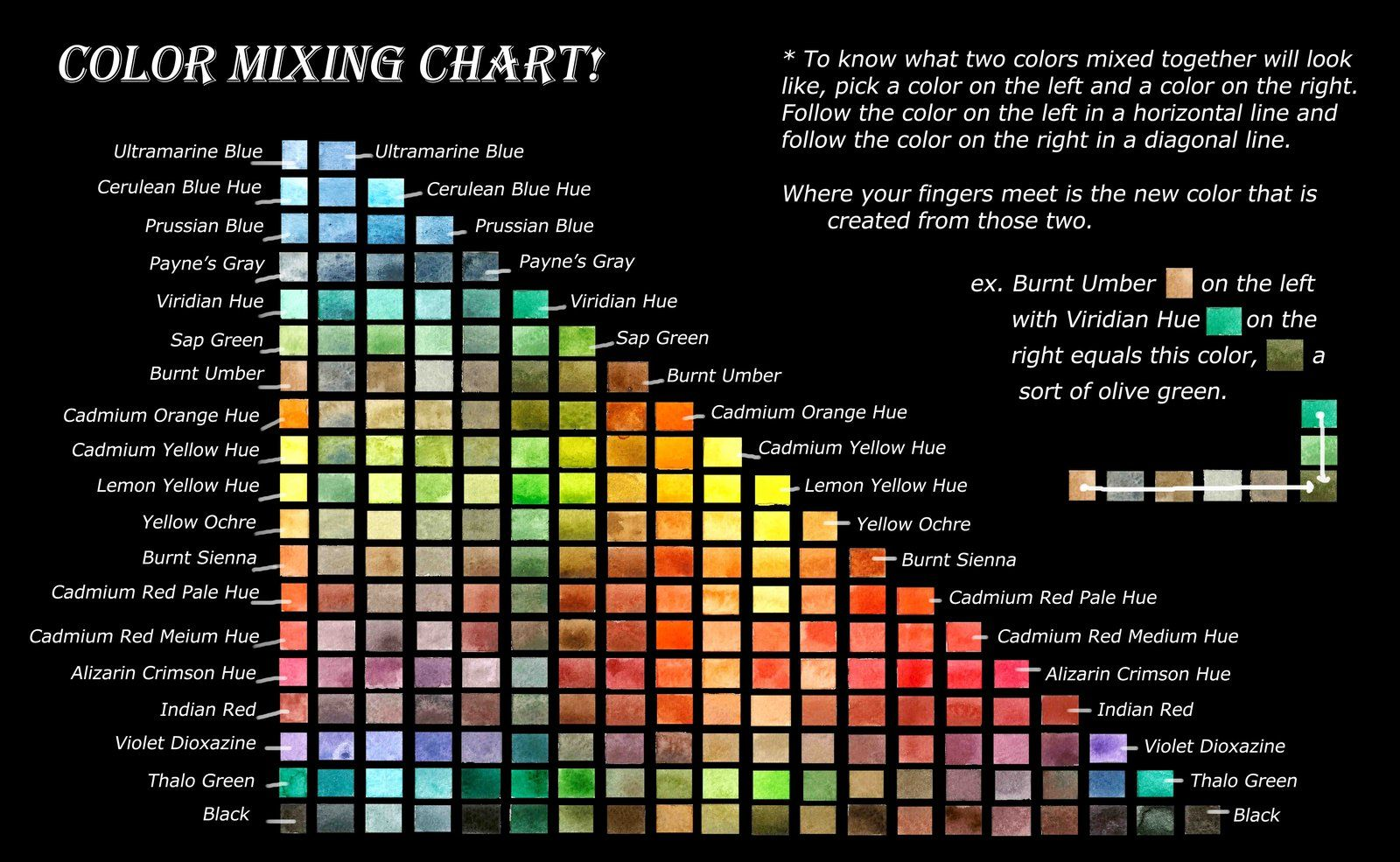 Mixing Acrylic Paint Colours Chart