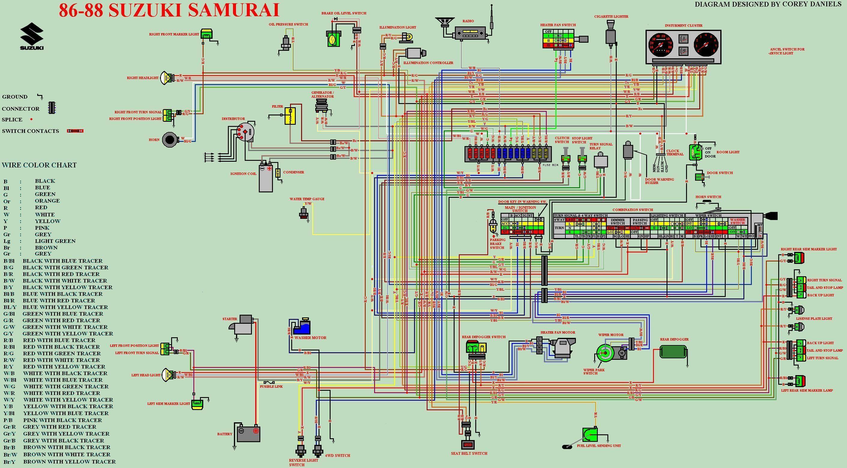 Honda Nsr 125 R Wiring Diagram Library 150 U2022