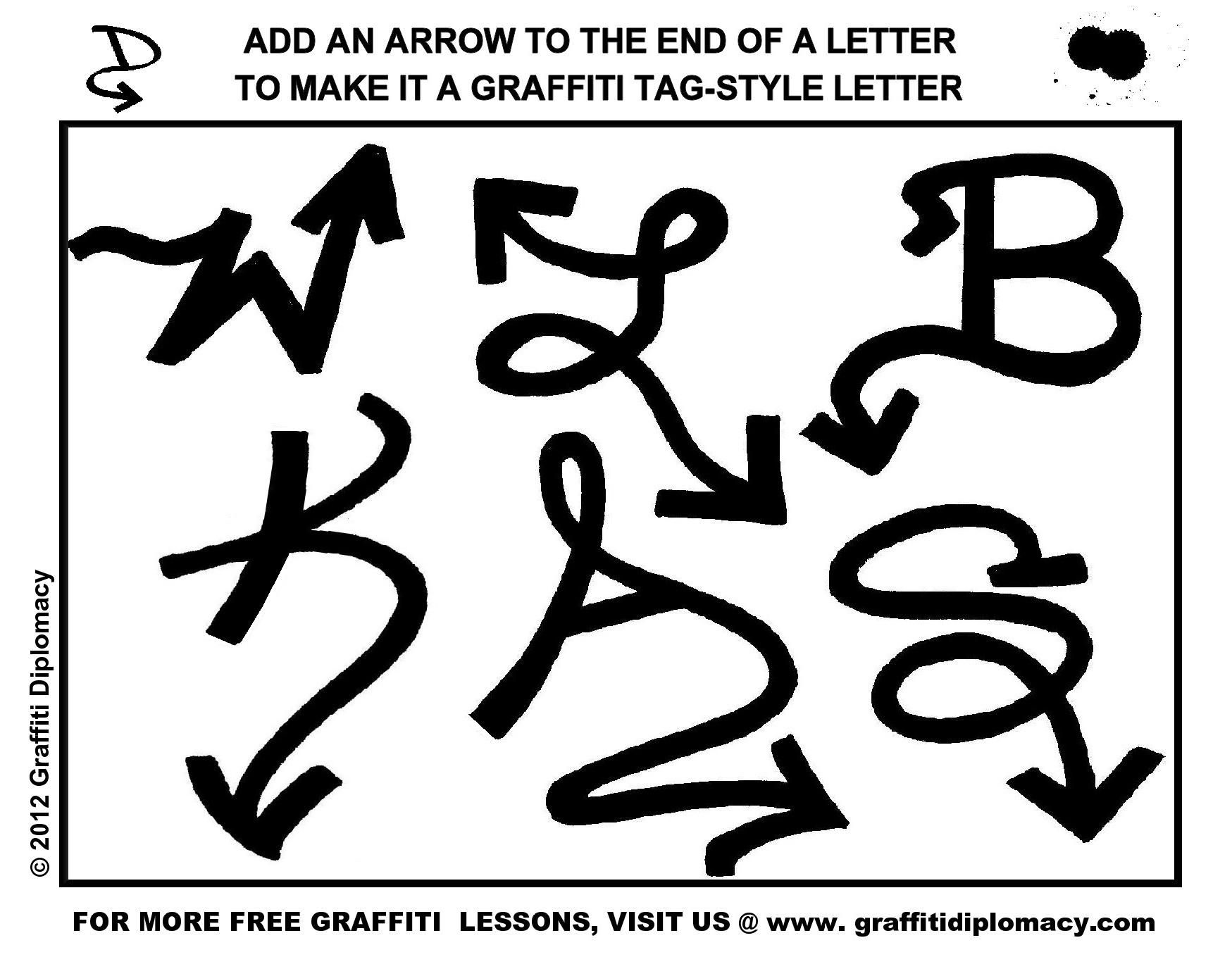 Learn How To Draw Graffiti Arrows