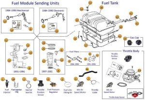 Jeep Cherokee XJ | Jeep Fuel System Parts | Morris 4x4