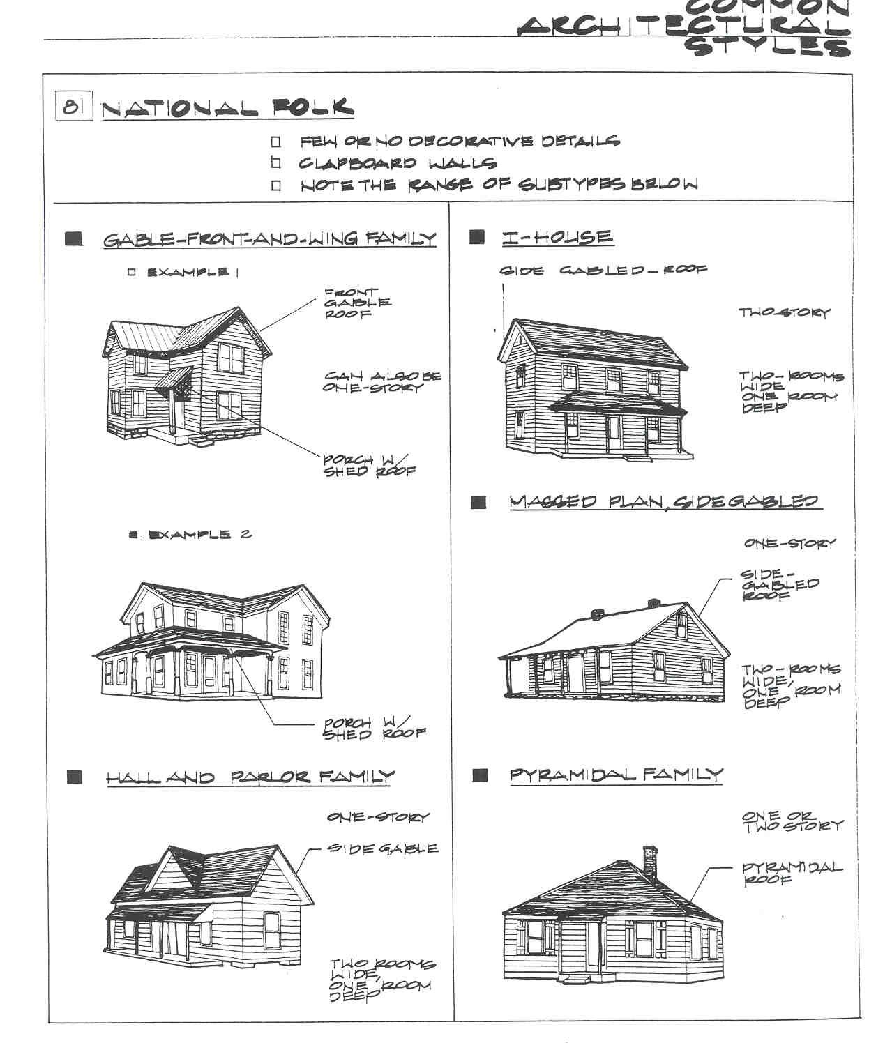 Architectural Styles 3 Architecture