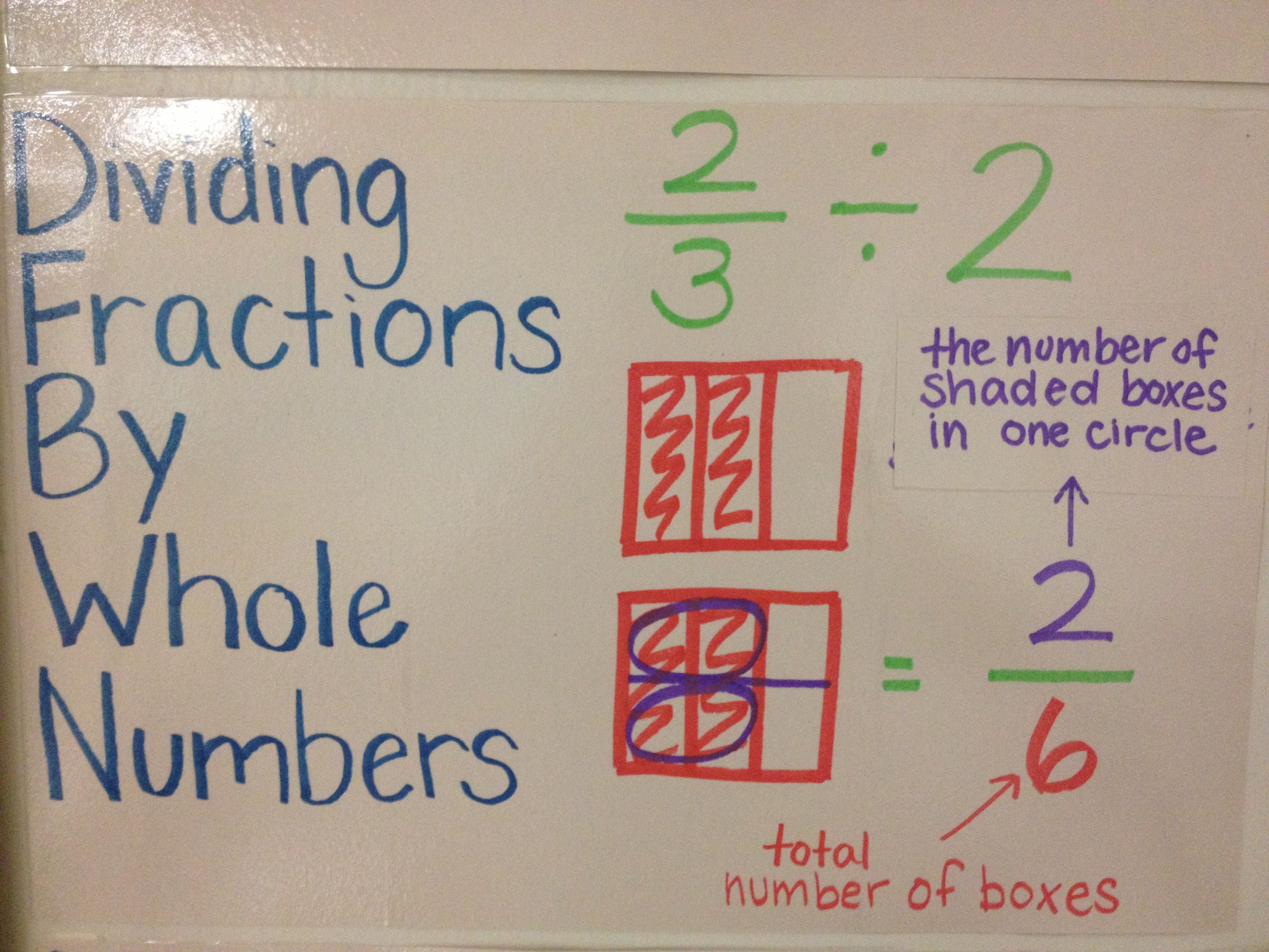 Hands On Activities For Multiplying And Dividing Fractions