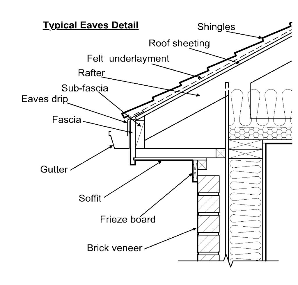 Frieze Board With Brick