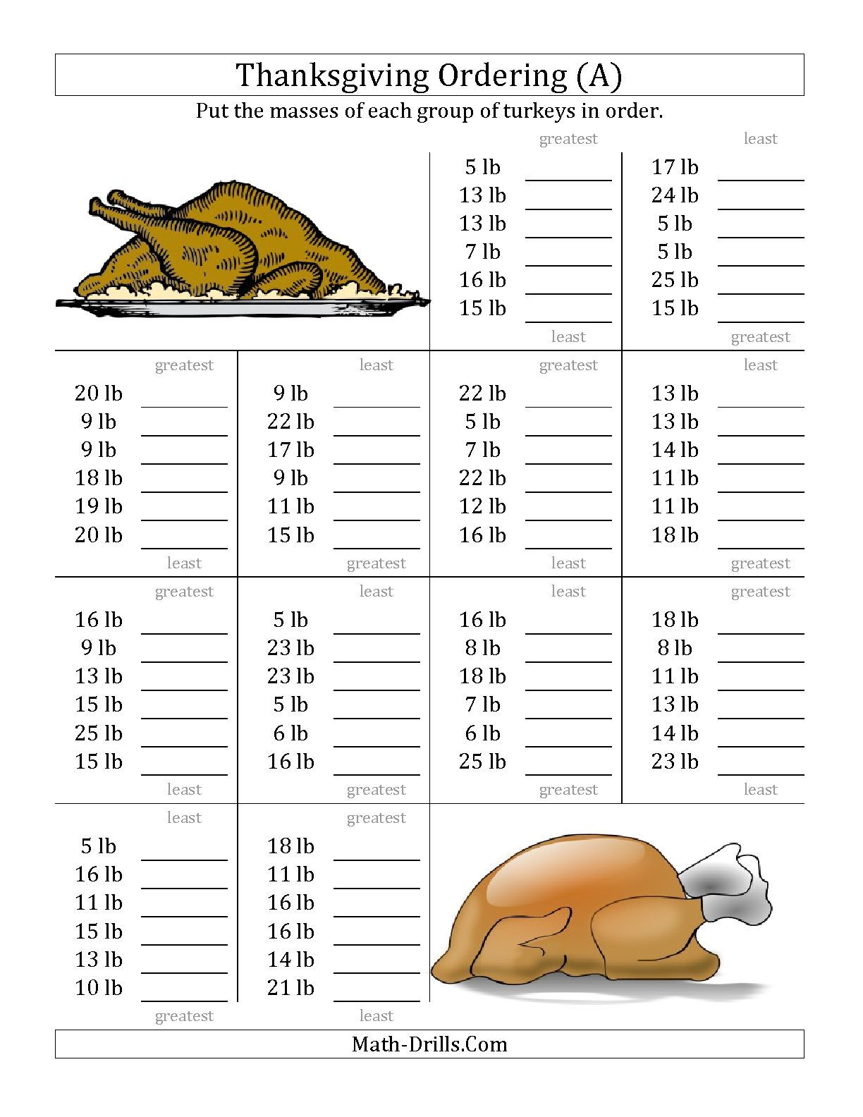 The Ordering Turkey Masses In Pounds A Math Worksheet