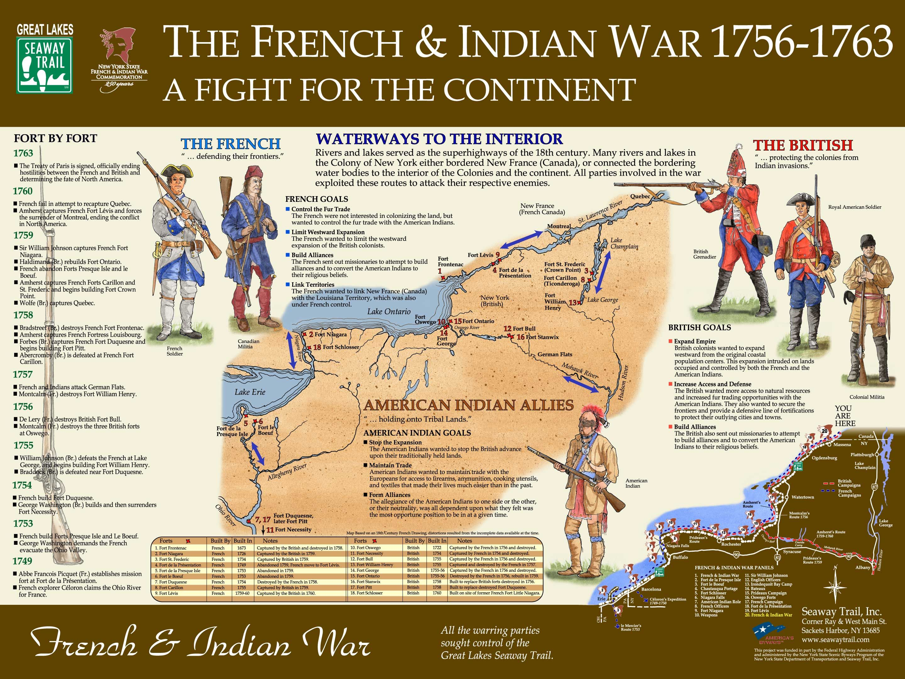 French And Indian War Combat