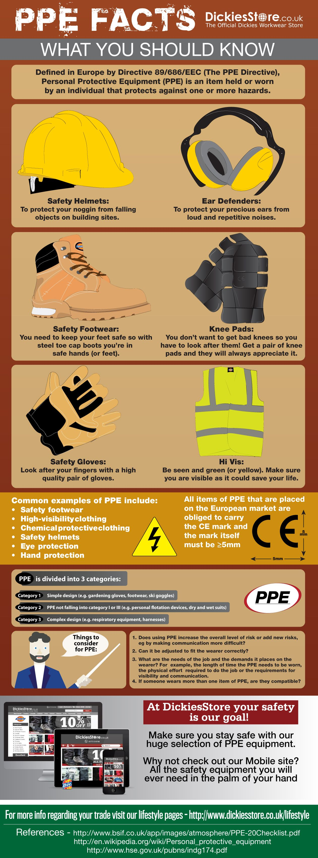 Infographic Ppe In The Workplace Bigger Version Here
