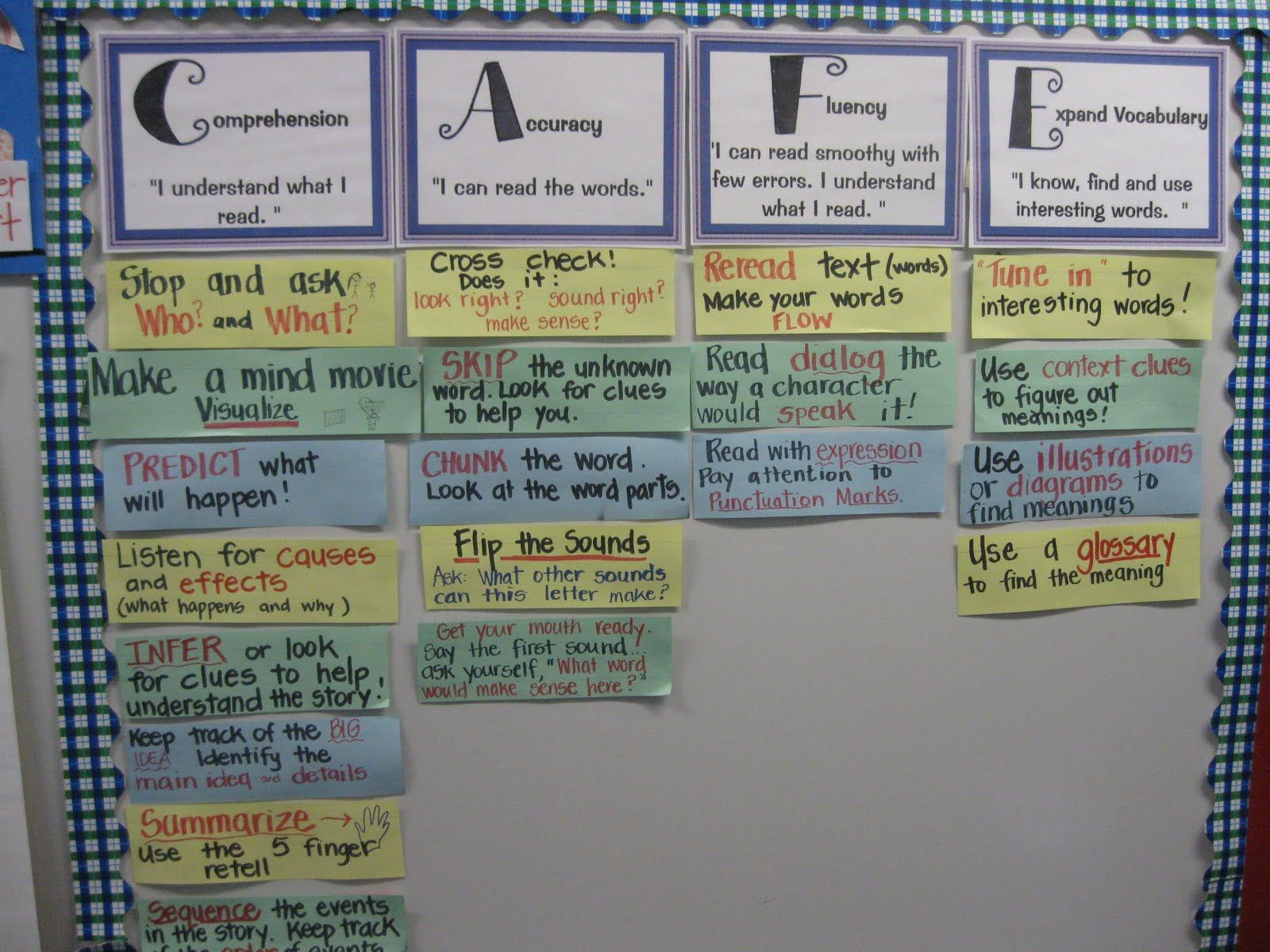 Third Grade Thinkers Cafe Anyone Reading Strategies Categorized