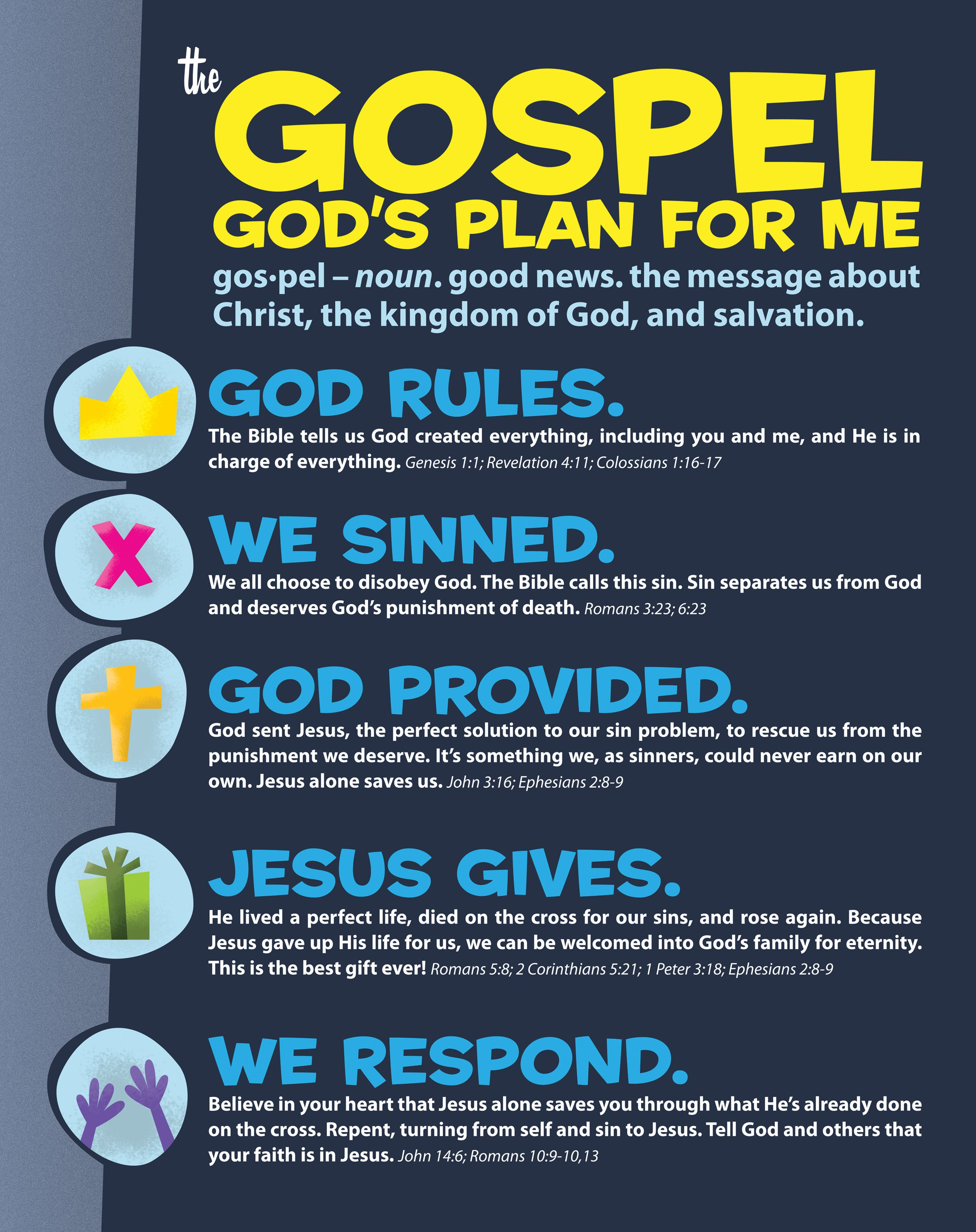 A Great Resource For Leading Children To Christ