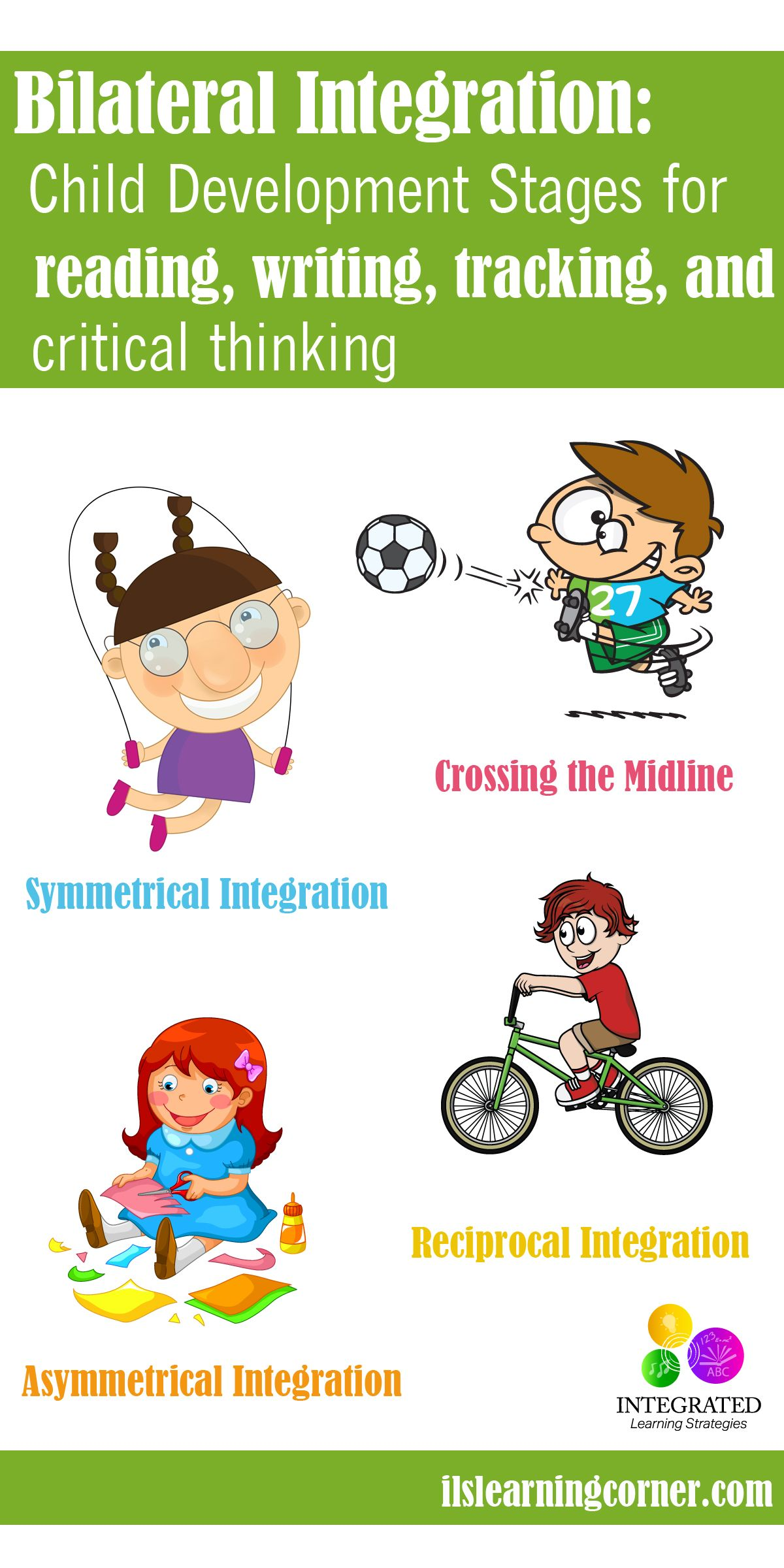 Bilateral Integration Stages Of Bilateral Integration For