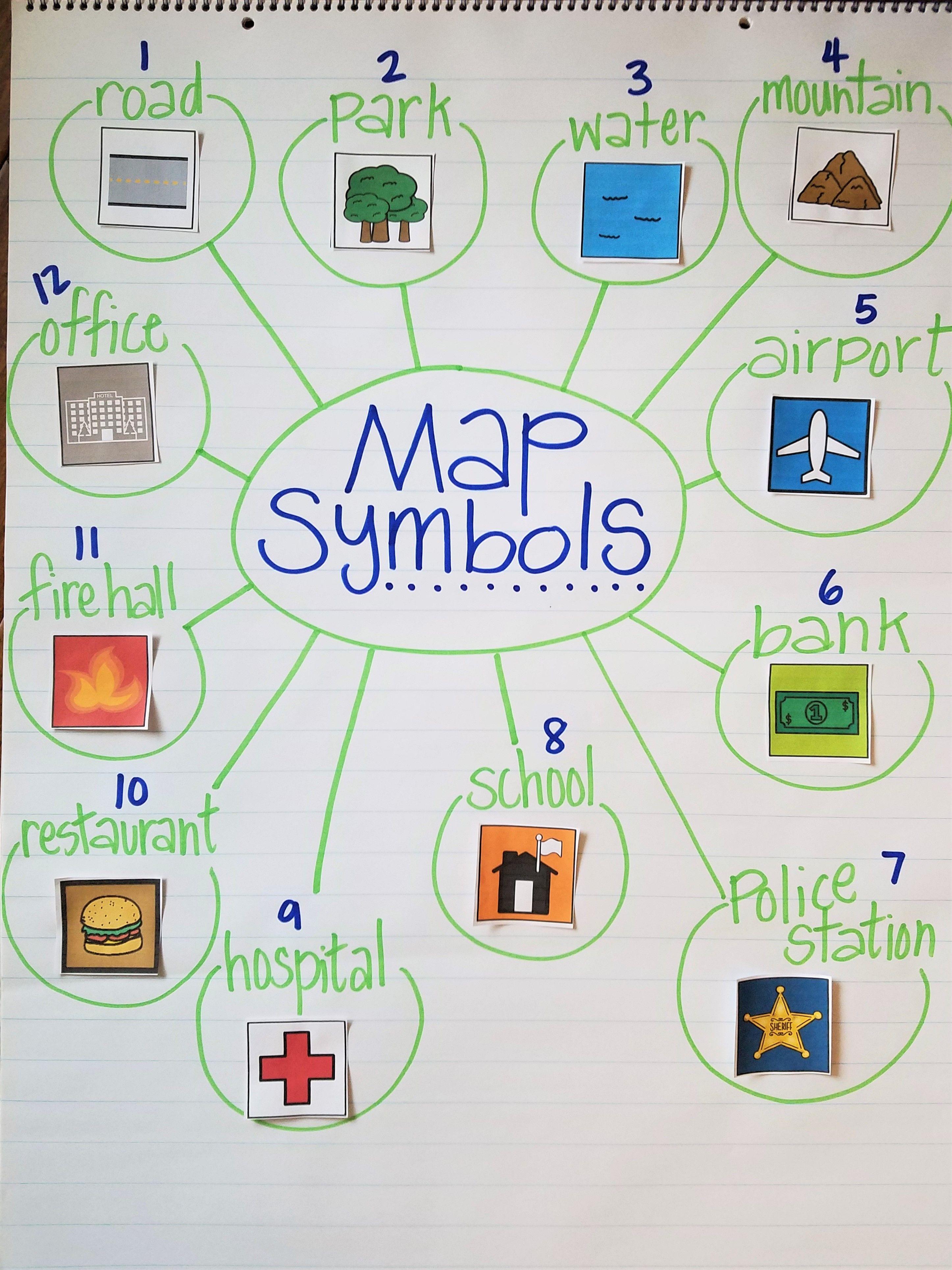 Map Symbols Anchor Chart Social Stu S Unit For