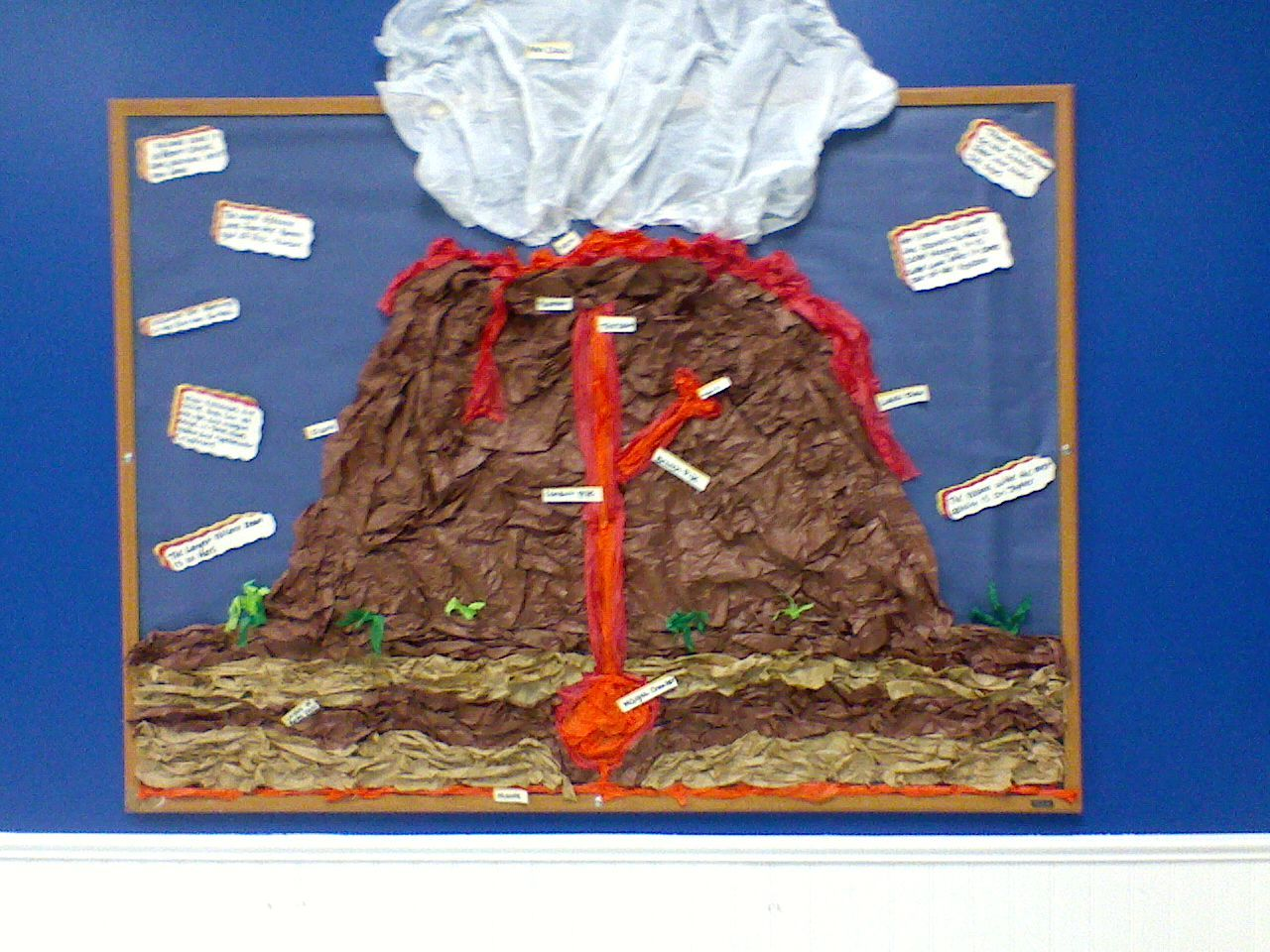 Science Volcano Bulletin Board