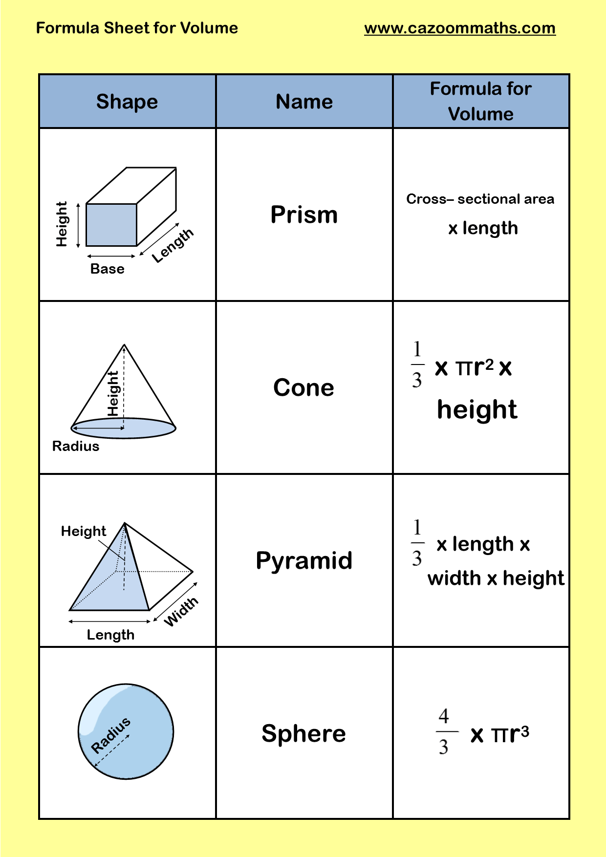 Gcse Maths Geometry Worksheets