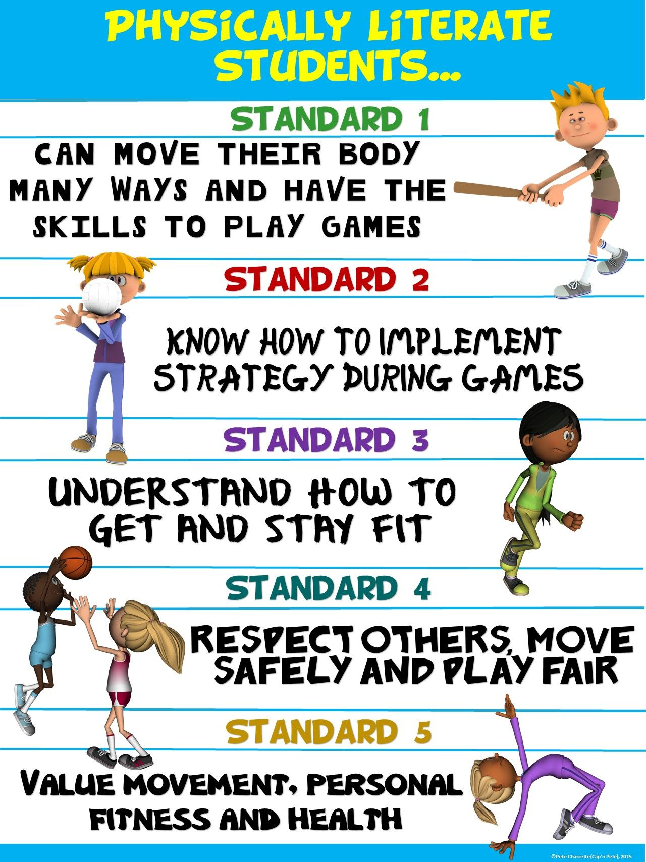 Pe Poster Physically Literate Students