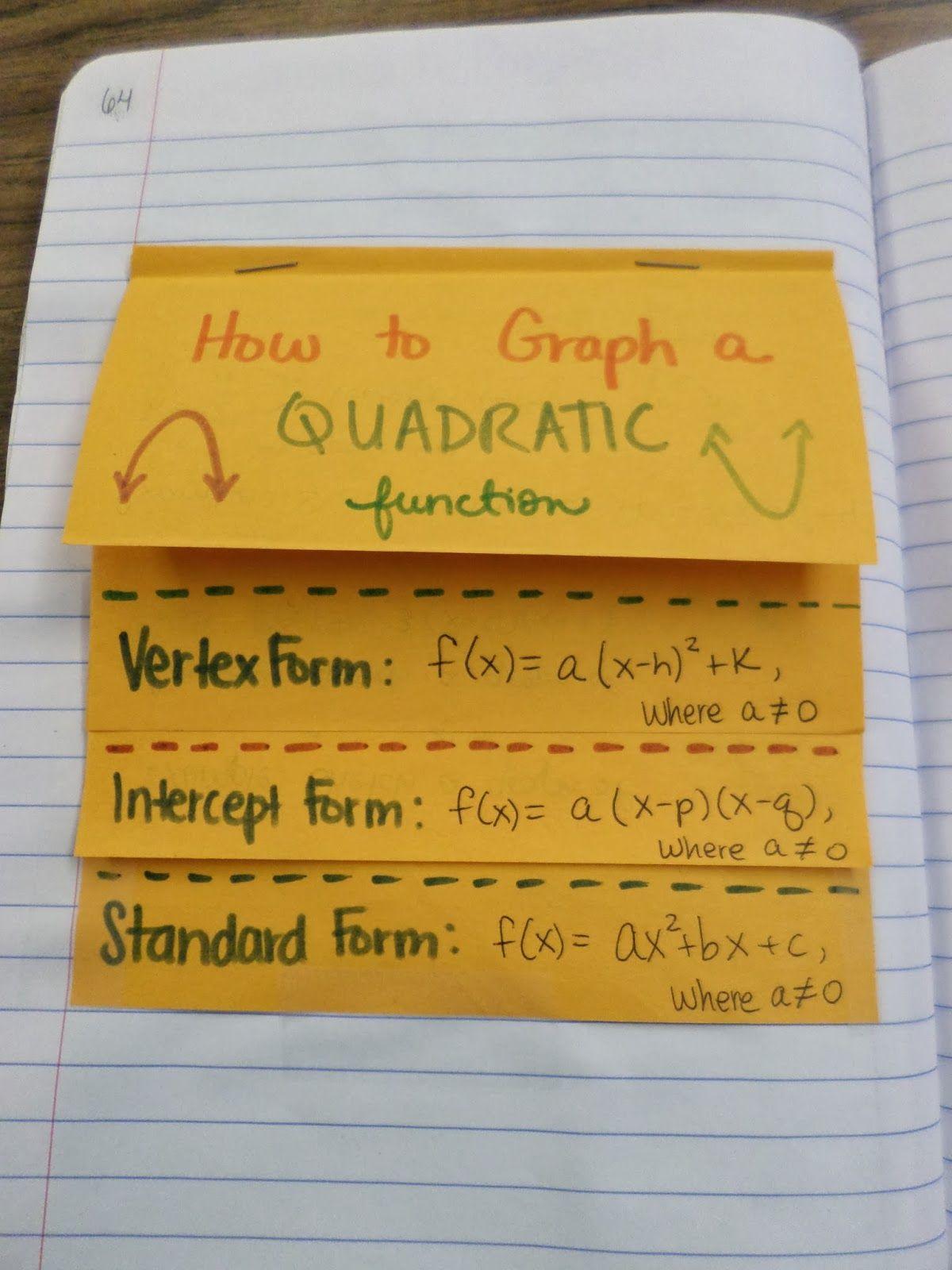 Best 25 Quadratic Function Ideas