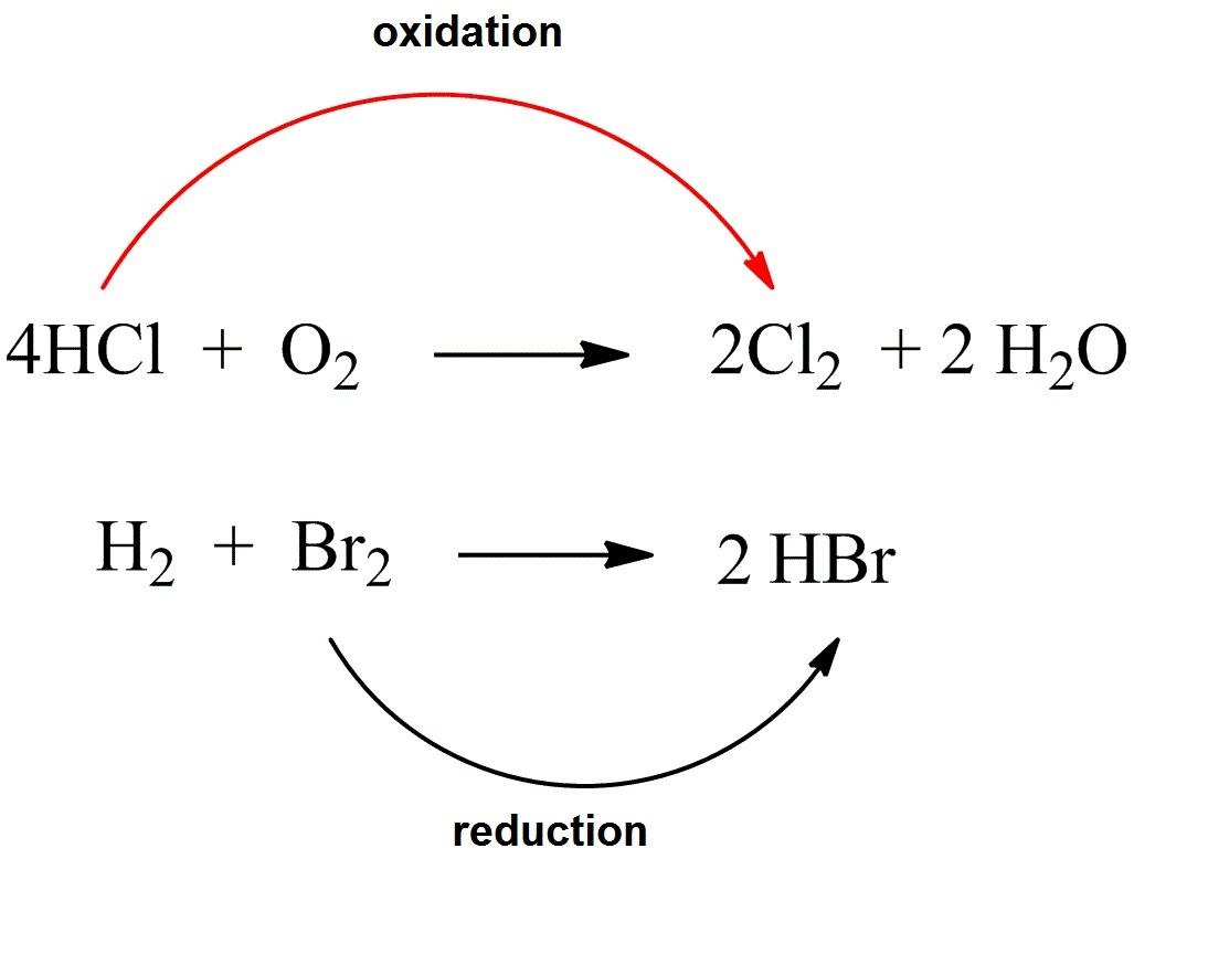 Visualizing What Gets Oxidized And What Gets Reduced Just