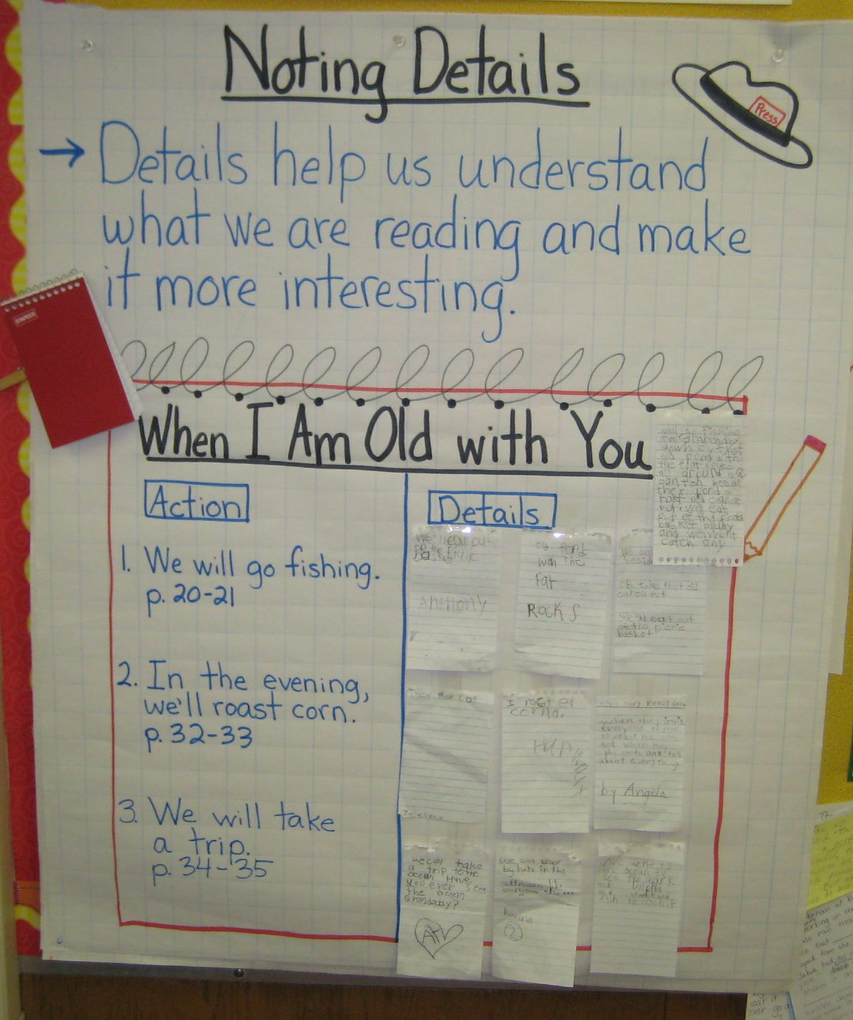 Noting Details Anchor Chart Each Student Got To Be A