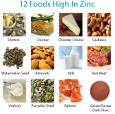 Image result for examples of zinc in food