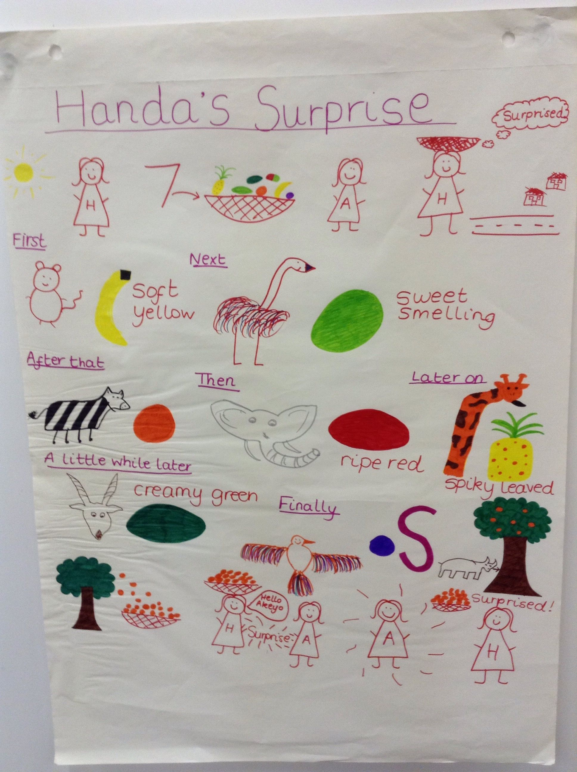 Image Result For Handa S Surprise Story Map