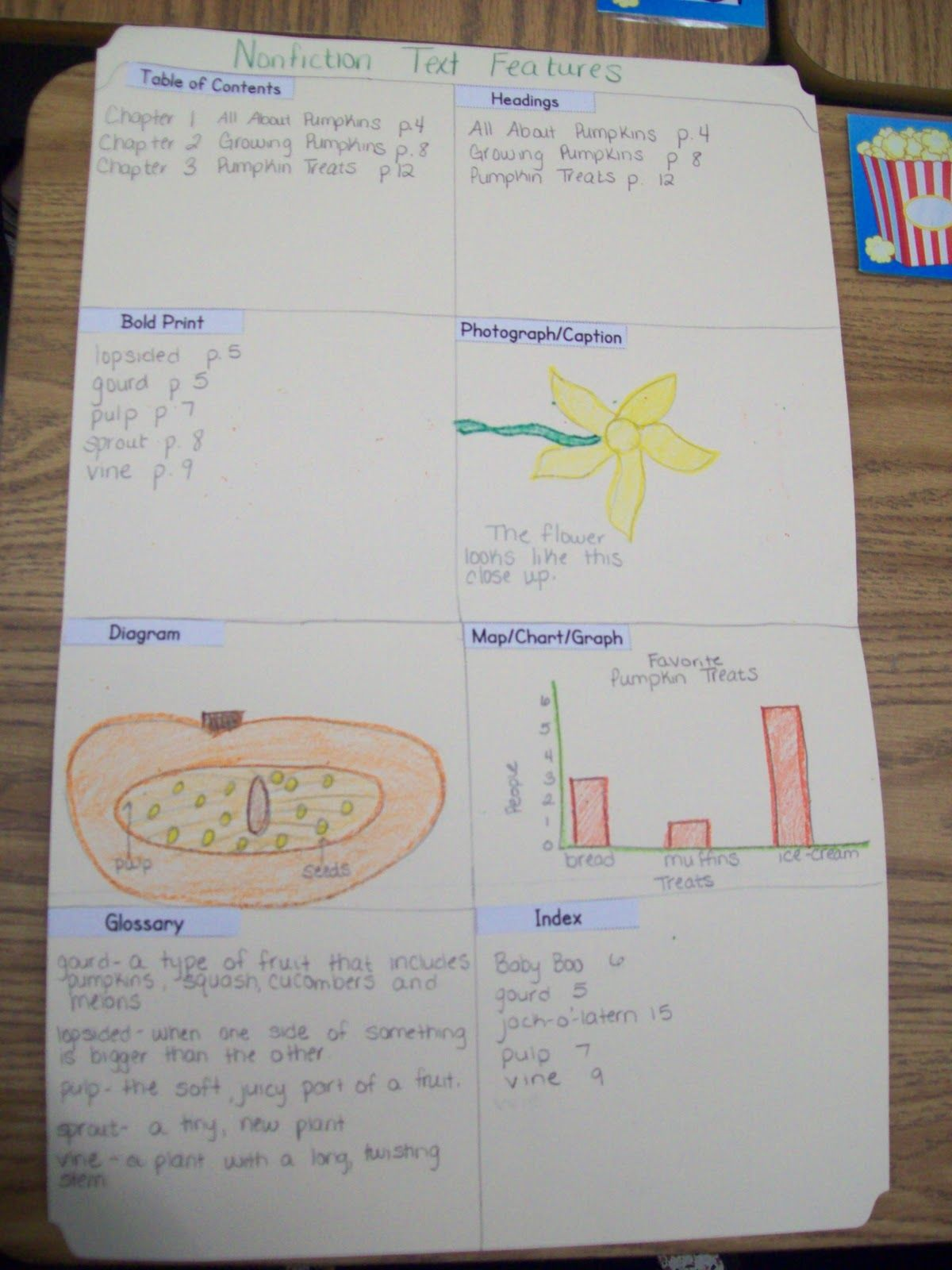 Great Way To Incorporate Non Fiction Text Features With A