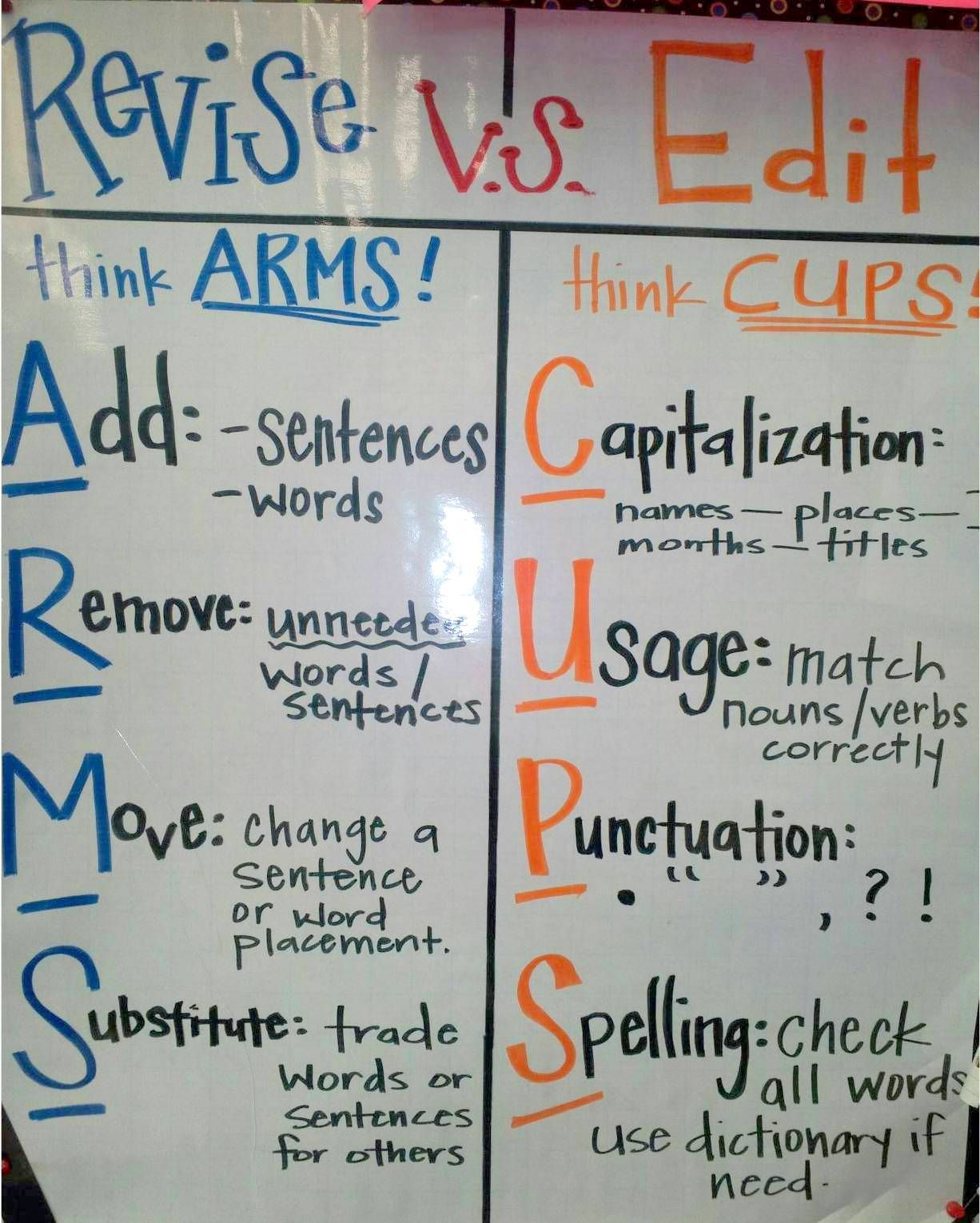Differentiating Between Revising And Editing Anchor Chart Photo Credit