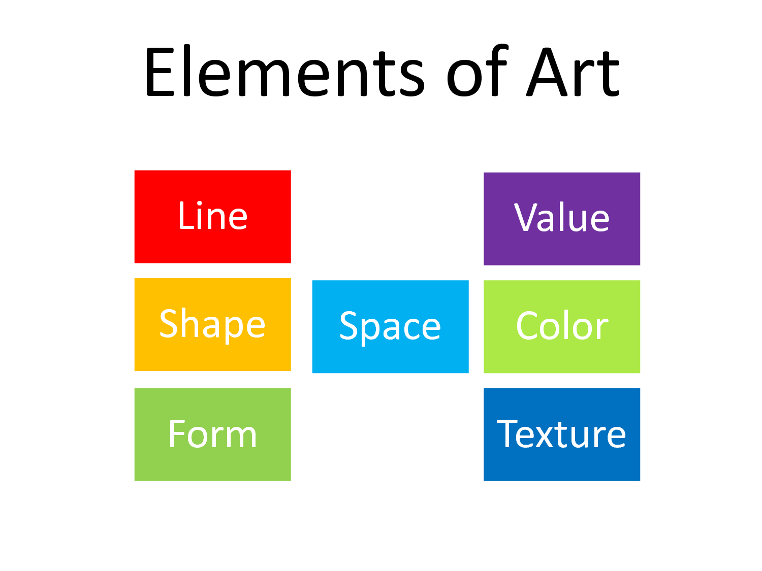 Elements Of Art Amp Principles Of Design