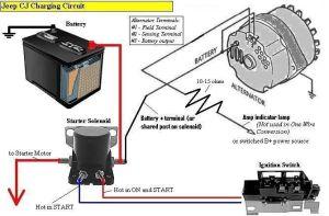 alternator diagram for hyster forklift | 3 Wire Alternator Wiring Diagram | Garage | Pinterest