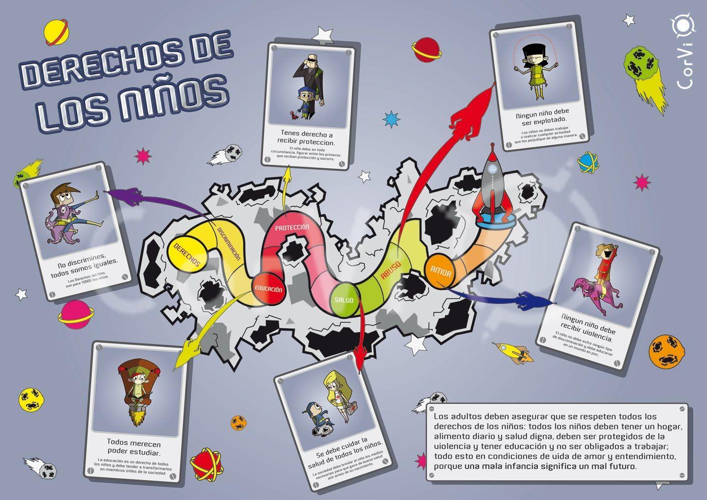 Los Derechos De Los Ninos Infografia