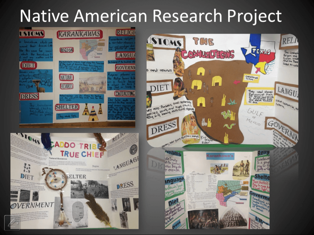 Native American Research Project On Culturet Dress