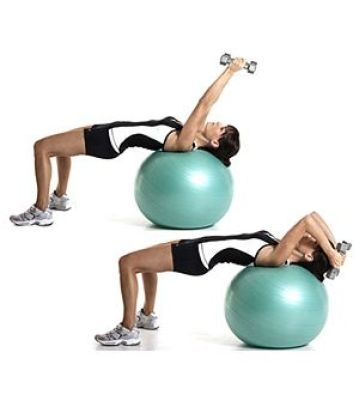 Image result for Tricep Extensions with ball