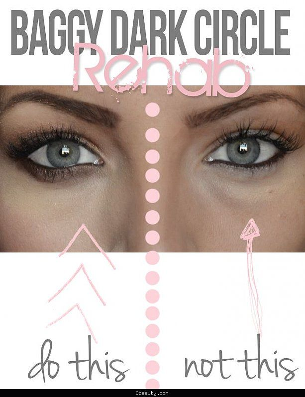 Makeup Ideas under eye hollows makeup photographs : Makeup Tips For Wrinkles Eyes | Decorativestyle.org