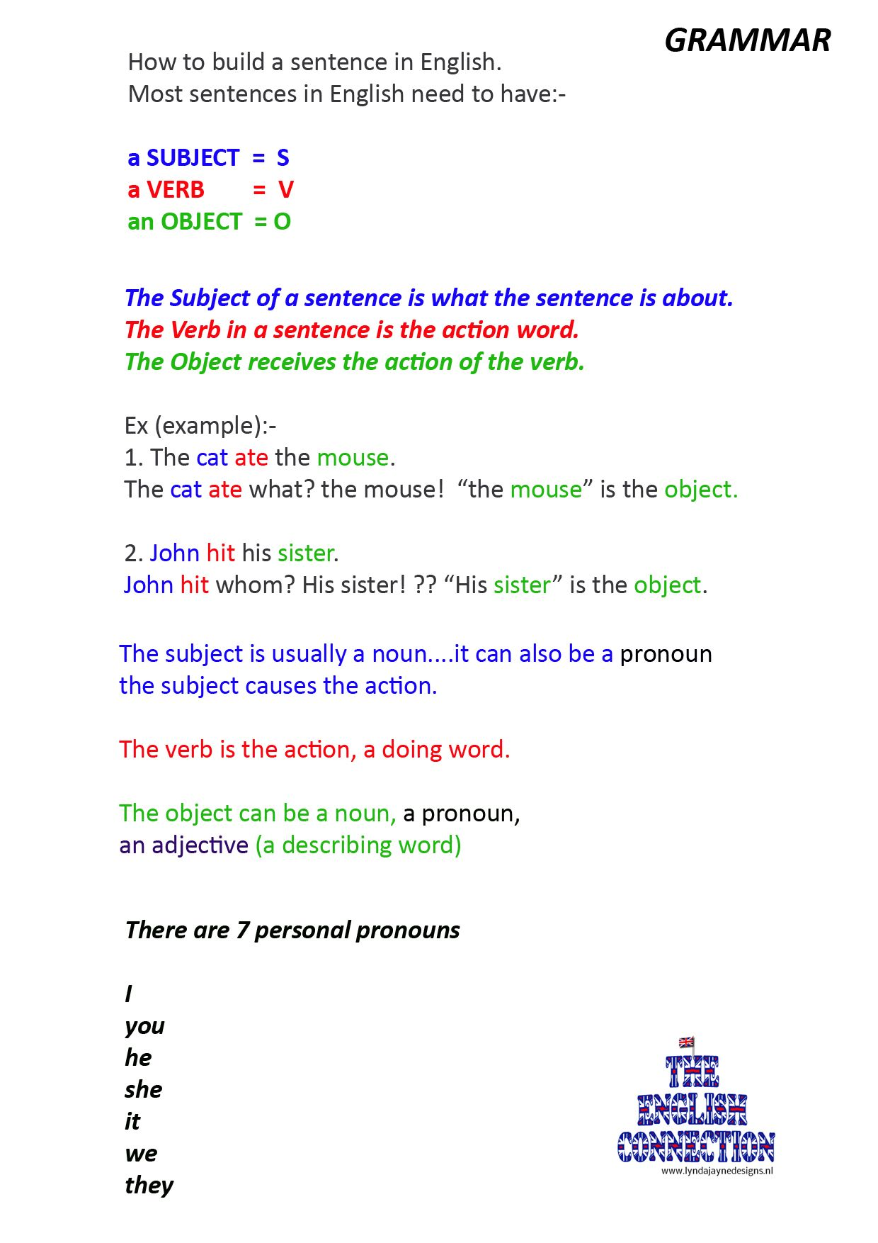 How To Make A Sentence S Facebook Pages Lynda Jayne Designs
