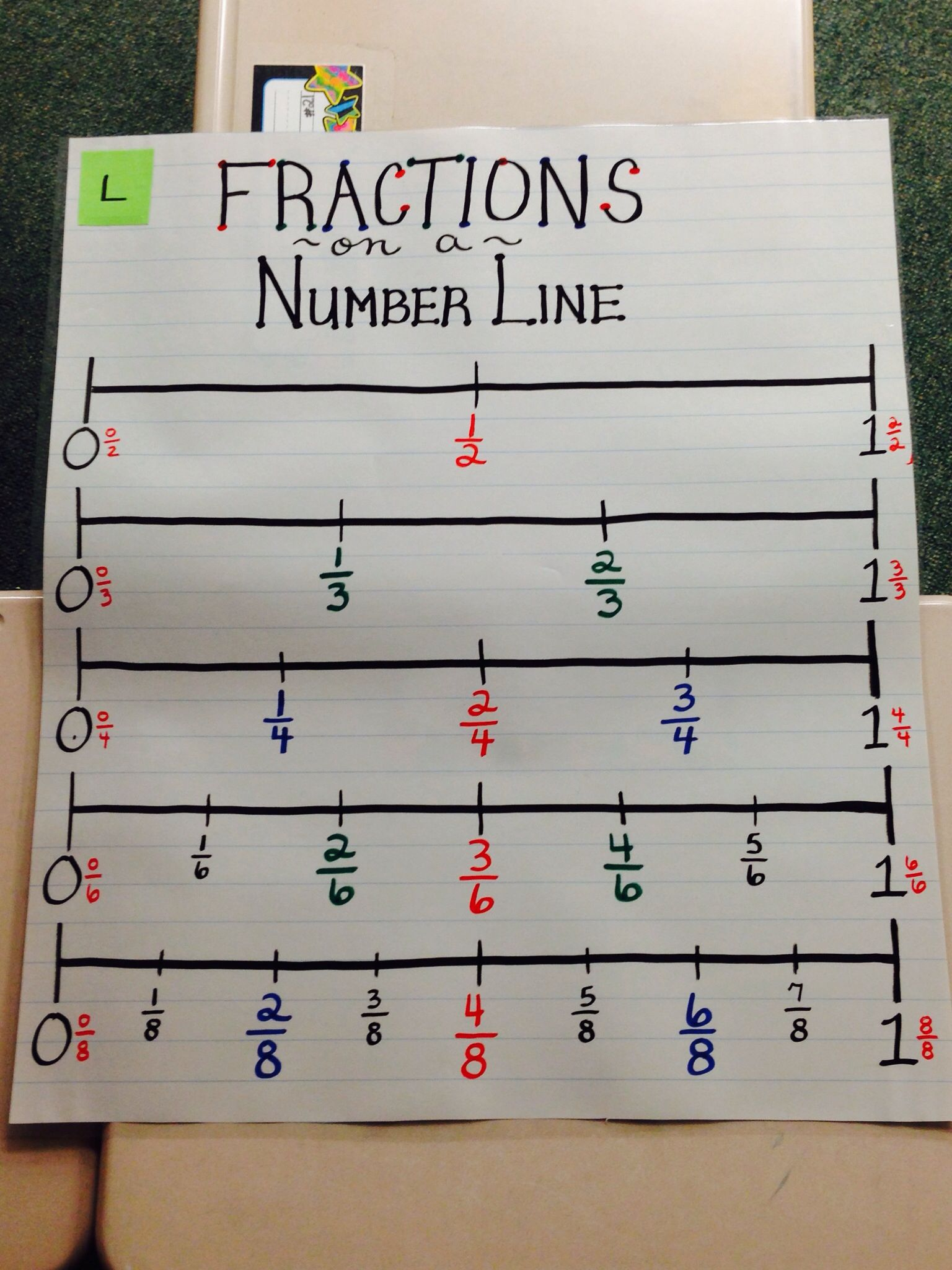 Fraction Math Cards Fifths